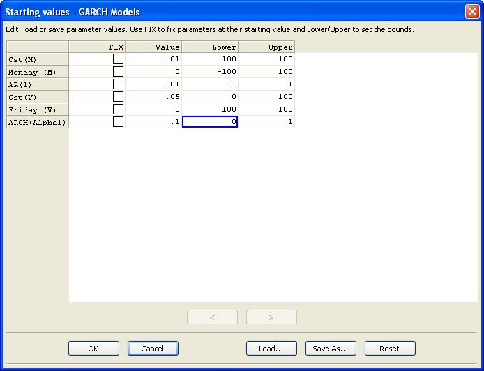Chapter 9 Multivariate GARCH Models